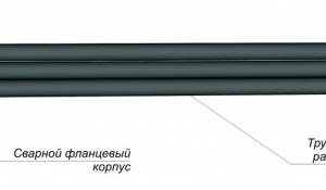 Нагреватель битума врезной НБВ