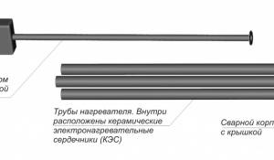 Нагреватель битума погружной НБП